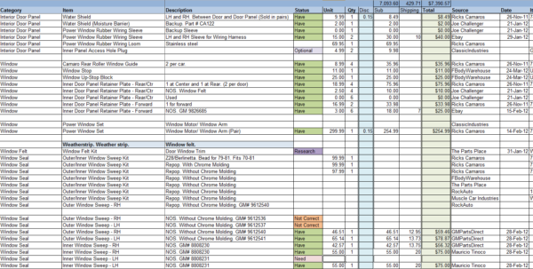 Auto Restoration Spreadsheet For Project/planning Spreadsheet?  Nastyz28