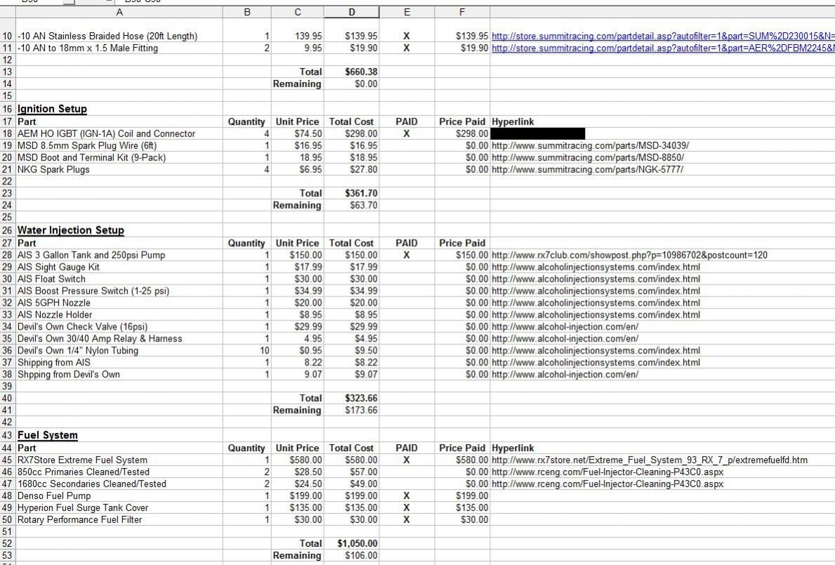 Auto Restoration Spreadsheet With Regard To Build Spreadsheet Template  Rx7Club  Mazda Rx7 Forum
