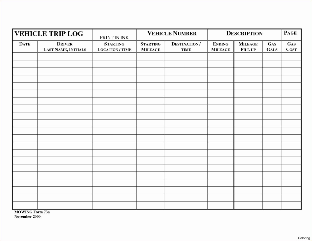 Auto Restoration Spreadsheet With Regard To Car Restoration Cost Spreadsheet – Spreadsheet Collections