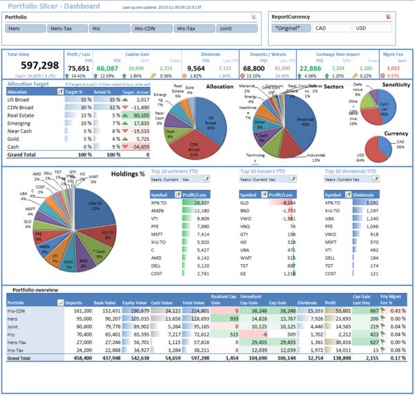 Automatic Investment Management Spreadsheet Inside Portfolio Slicer