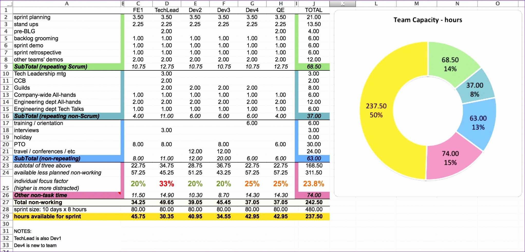 Automatic Investment Management Spreadsheet Within Automatic Investment Management Spreadsheet – Spreadsheet Collections