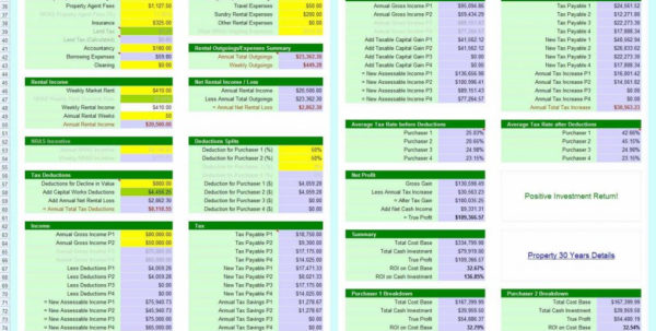 Availability Calculator Spreadsheet Within Availability Calculator Spreadsheet Sheet Investment Property Excel