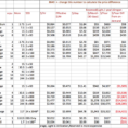 Aws Cost Calculator Spreadsheet For Aws Amazon Pricing Xls Spreadsheet Sheet Price Worksheet My