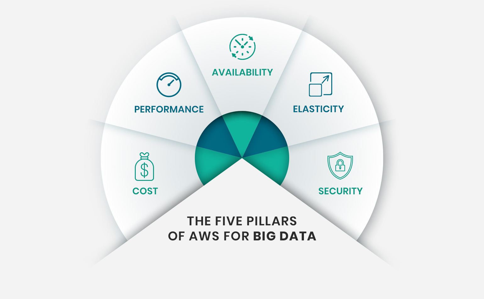 Aws Ec2 Pricing Spreadsheet For The Big Fat Blog About Aws Big Data Analytics  Botmetric