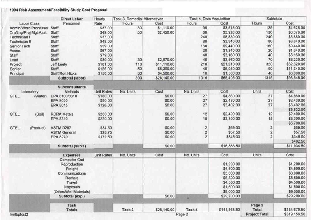 Aws Pricing Spreadsheet Inside Aws Pricing Spreadsheet And Sawgrass Hynvyx Sheet Amazon  Askoverflow