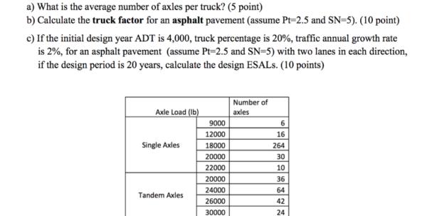 axle load calculation xls axle load calculation spreadsheet