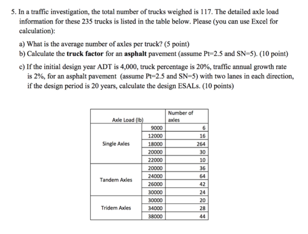 Axle Load Calculation Spreadsheet For Solved: 5. In A Traffic Investigation, The Total Number Of