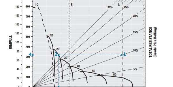 axle load calculation spreadsheet axle load calculation xls