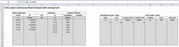Axle Load Calculation Spreadsheet Throughout Continuous Beam Spreadsheet With Moving Load  Newton Excel Bach