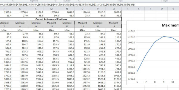 axle load calculation xls axle load calculation spreadsheet  Axle Load Calculation Spreadsheet With Regard To Moving Load Spreadsheet – Update And How To Use  Newton Excel Bach Axle Load Calculation Spreadsheet Printable Spreadshee