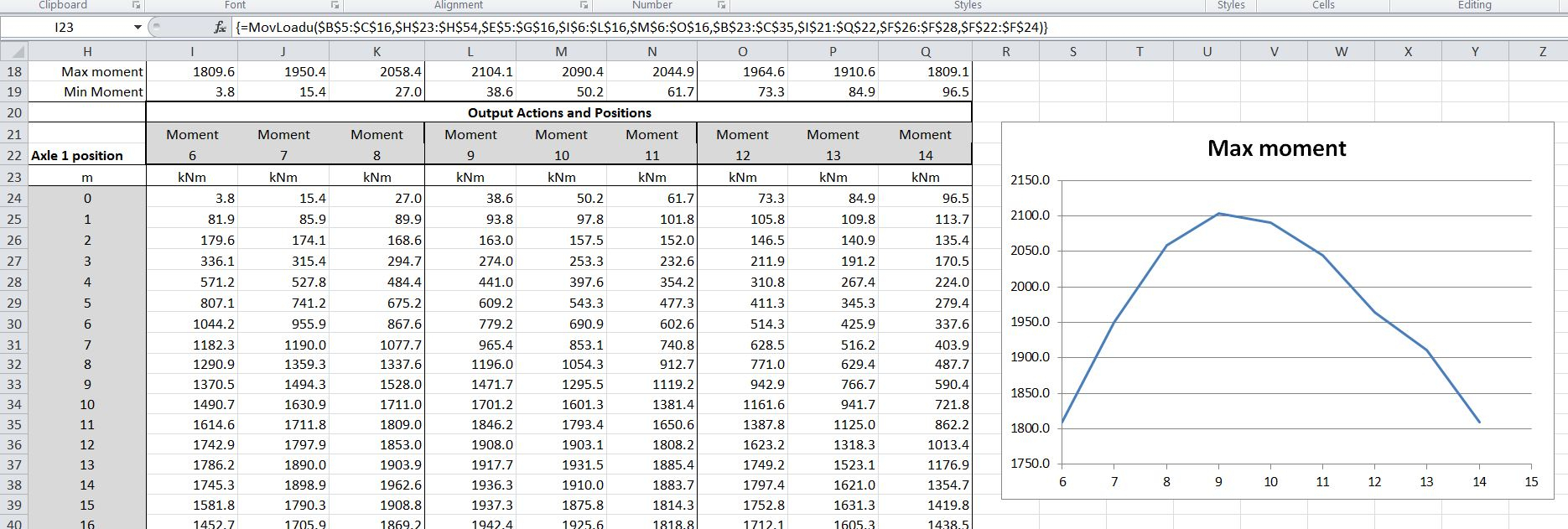 Axle Load Calculation Spreadsheet With Regard To Moving Load Spreadsheet – Update And How To Use  Newton Excel Bach Axle Load Calculation Spreadsheet Printable Spreadshee Printable Spreadshee axle load calculation spreadsheet