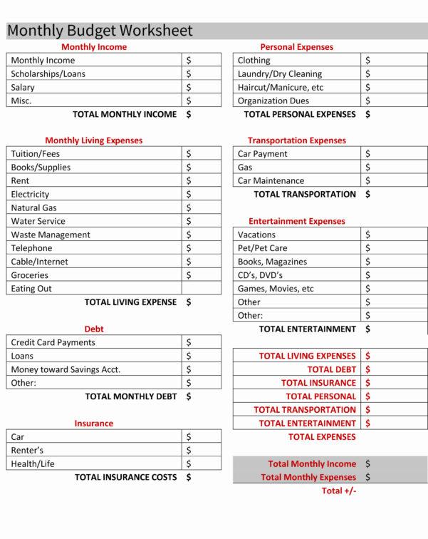 Baby Budget Spreadsheet Excel Inside Baby Budget Spreadsheet Inspirational Worksheet Monthly Bud Pdf