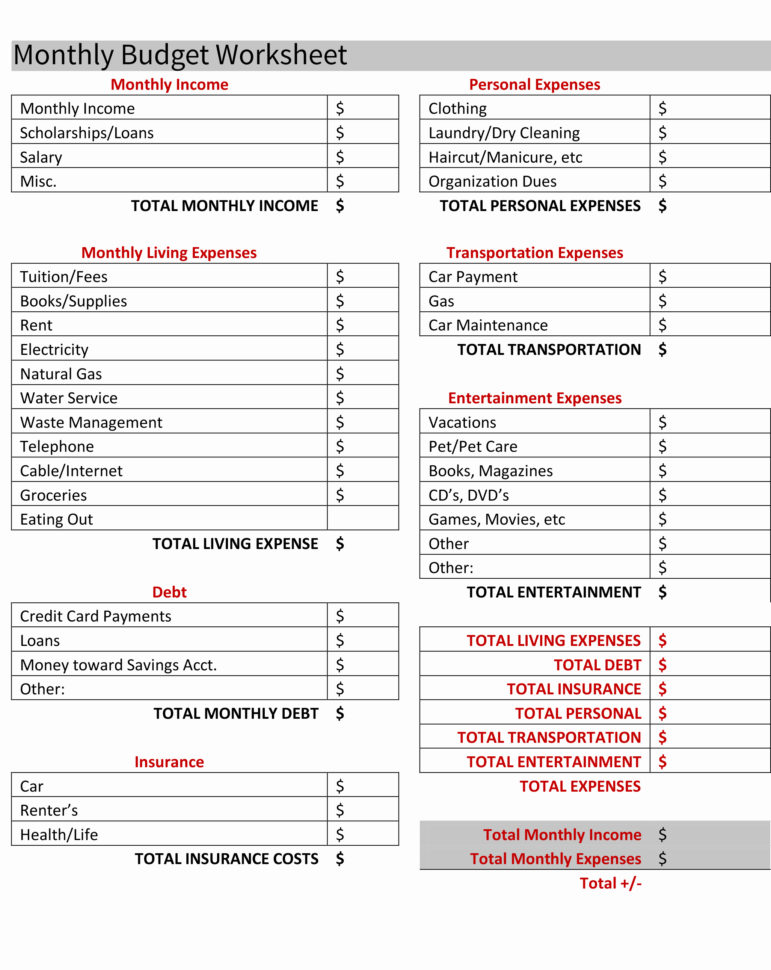 Baby Budget Spreadsheet Excel Inside Baby Budget Spreadsheet Inspirational Worksheet Monthly Bud Pdf
