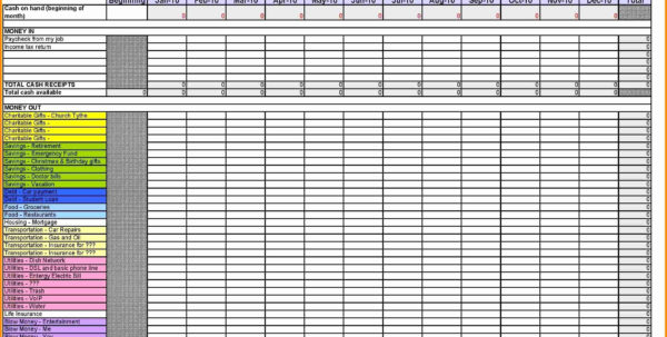 Baby Excel Spreadsheet Regarding Babyudget Spreadsheet Sheet Examples New Uk Excel Shower Nursery