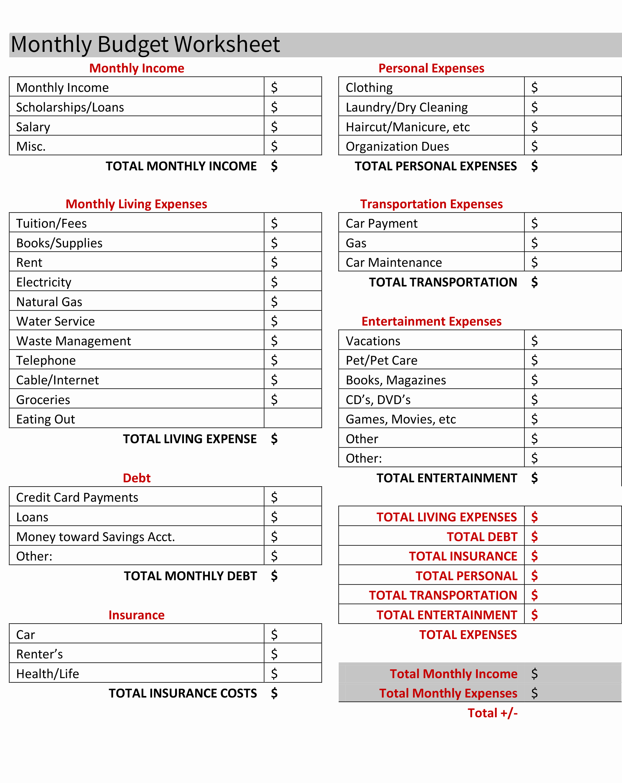 Baby Excel Spreadsheet With Regard To Baby Budget Spreadsheet Inspirational Worksheet Monthly Bud Pdf