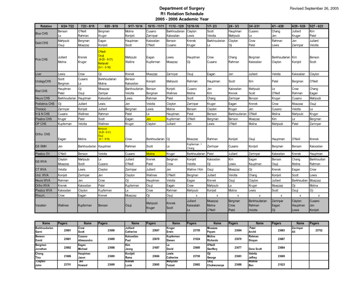 Backup Tape Rotation Spreadsheet With Regard To Schedule Rotation Template  Printable Schedule Template