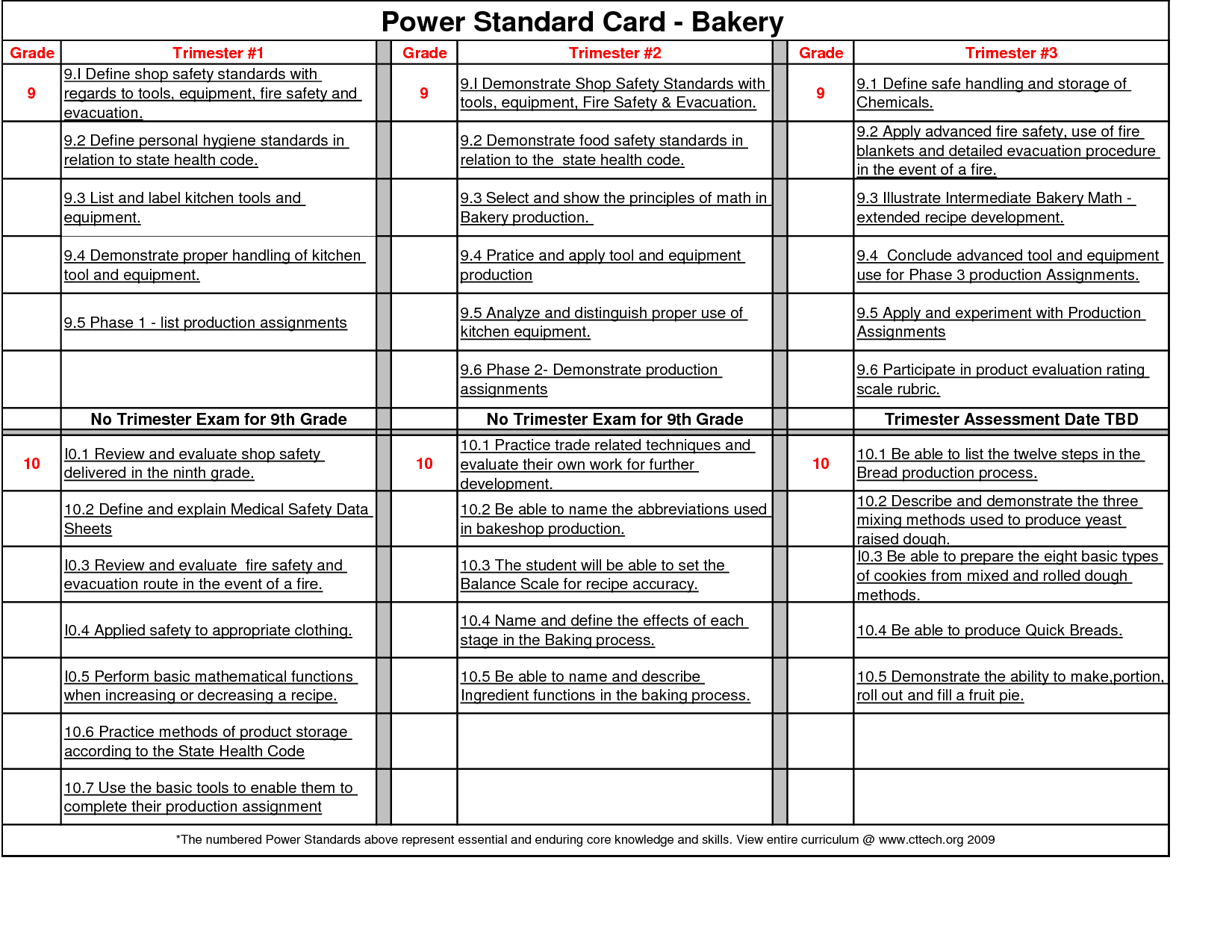 Bakery Costing Spreadsheet With Regard To Food Cost Spreadsheet Free And Bakery Costing Spreadsheet