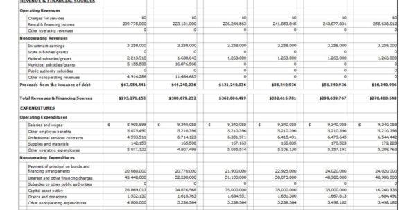 Bakery Expenses Spreadsheet Intended For Bakery Costing Spreadsheet  Natural Buff Dog Bakery Expenses Spreadsheet Google Spreadsheet