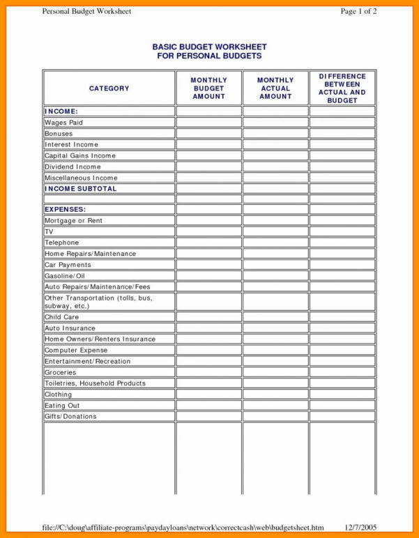 Bakery Expenses Spreadsheet Intended For Monthly Bills Excel Template Personal Budgeting Fresh Bakery