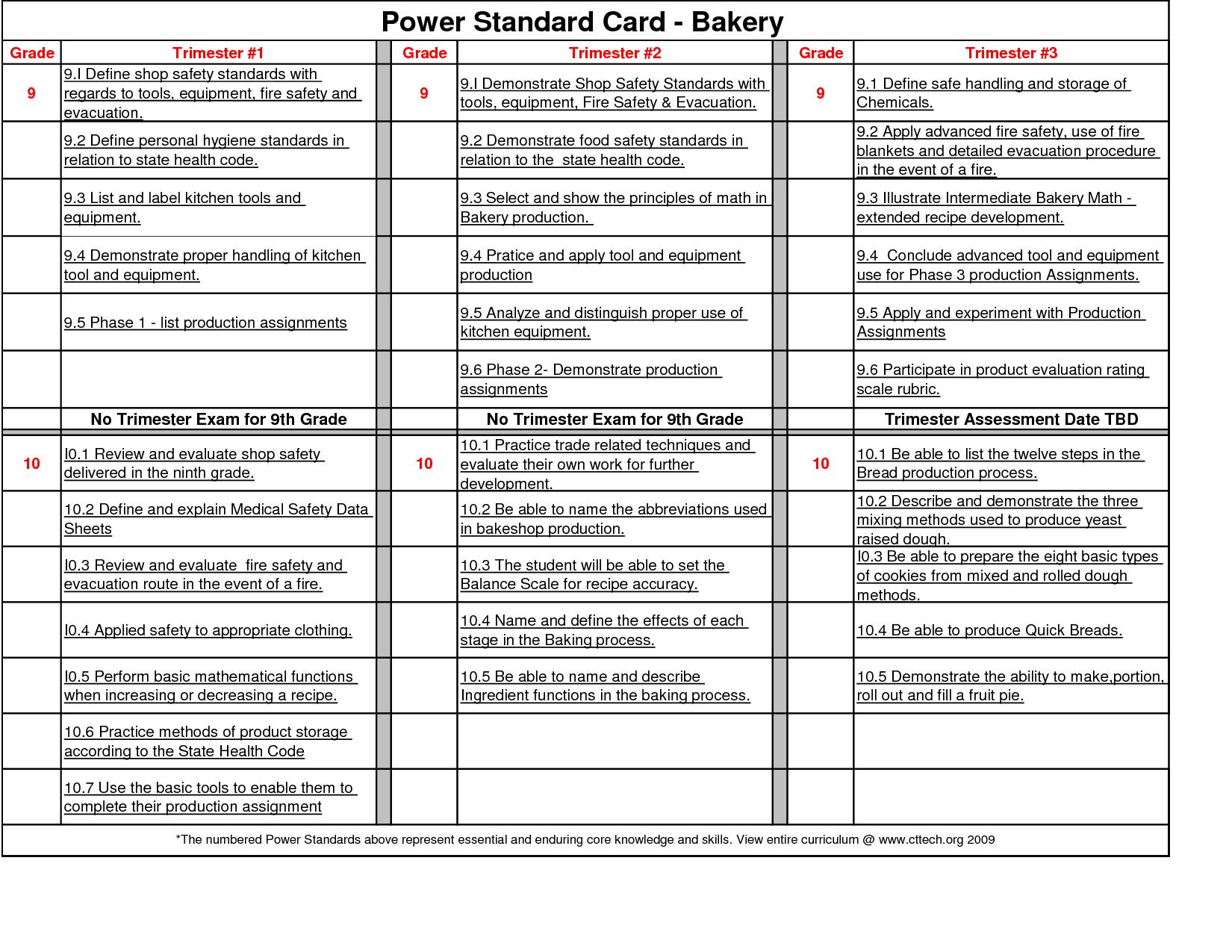 Bakery Expenses Spreadsheet Regarding Food Cost Spreadsheet Free  Tagua Spreadsheet Sample Collection