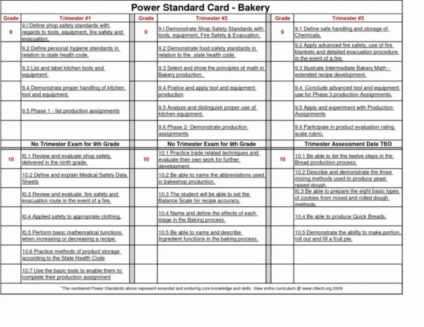 Baking Cost Calculator Spreadsheet Within Free Food Costeadsheet Inspirational Examples Menu Analysis Costing