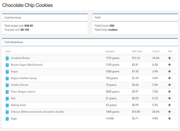 Baking Cost Calculator Spreadsheet Within Recipe Cost Calculator