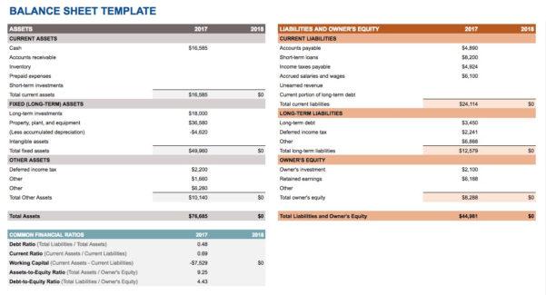 Balance Sheet Spreadsheet Template For Balance Sheets Template Excel Sheet Spreadsheet Free Example