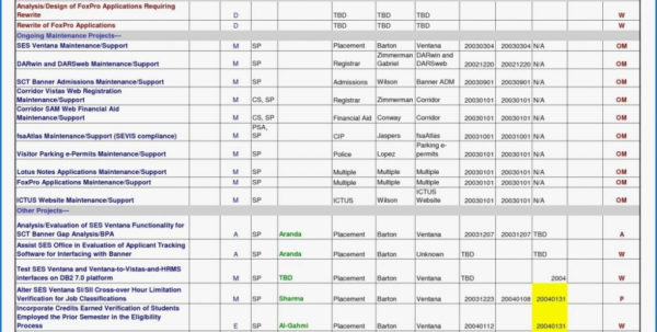 Balance Sheet Spreadsheet Template In Microsoft Excel Sample Spreadsheets With Balance Sheet Templates