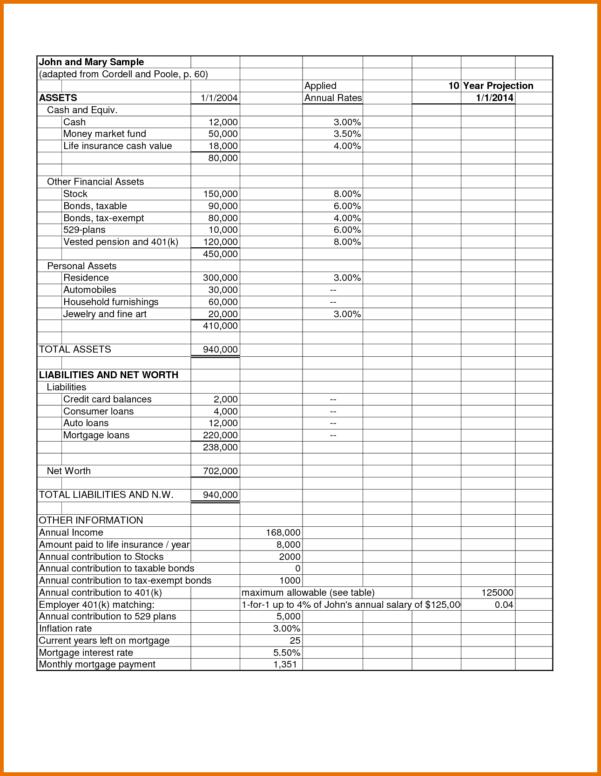 Balance Sheet Spreadsheet Template With Projected Balance Sheet Template  Rent.interpretomics.co
