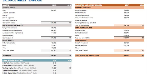 Balance Spreadsheet In Balance Sheets Template Free Google Docs And Spreadsheet Templates