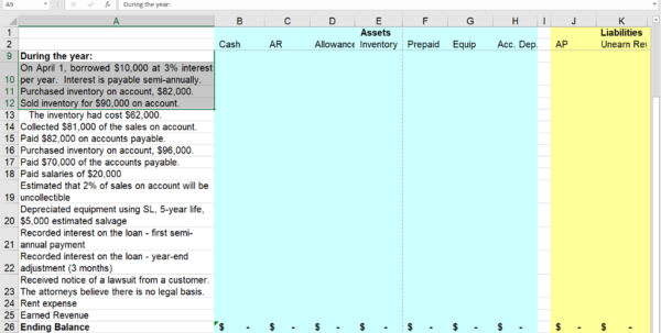 Balance Spreadsheet In Solved: We Are Asked To Fill In The Excel Spreadsheet And