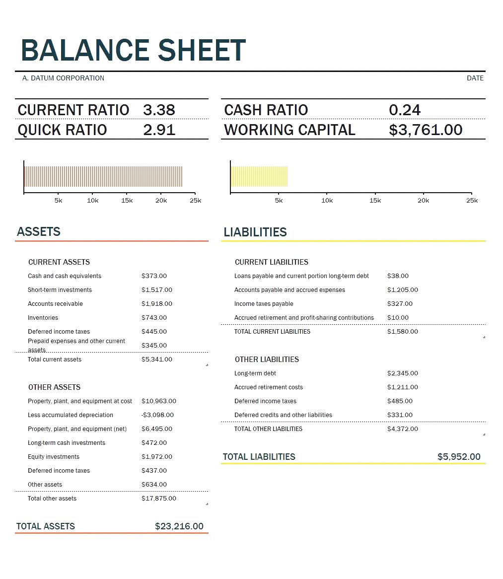 Balance Spreadsheet Throughout Balance Spreadsheet Template 2  Contesting Wiki
