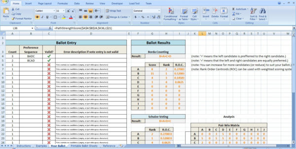 Ballot Counting Spreadsheet With Regard To Voting Excel Template And Addin Borda Counting And Schulze Method