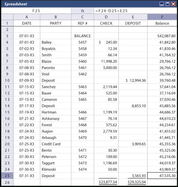 Bank Deposit Analysis Spreadsheet Inside Bank Reconciliation  Principlesofaccounting