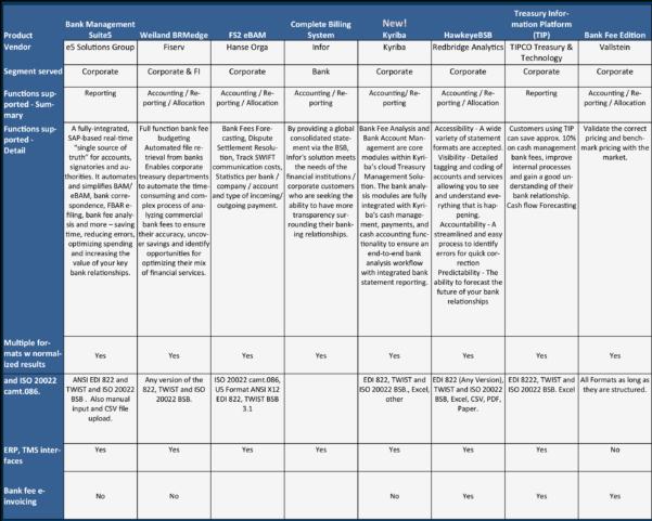 Bank Fee Analysis Spreadsheet Inside Bsb Newsletter – December 2017 – Twist Process Innovation Ltd