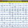 Bank Fee Analysis Spreadsheet Regarding Free 12 Month Advanced Finances Tracking And Analysis Spreadsheet