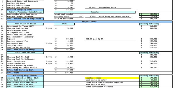 Bank Fee Analysis Spreadsheet With Regard To Property Analysis Worksheet Short Form  Ultimate Bargains – Real