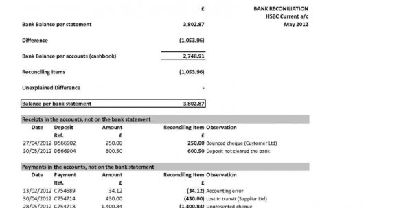 Bank Reconciliation Excel Spreadsheet Intended For Accounting Bank Reconciliation Form Fearsome Templates Format Pdf Bank Reconciliation Excel Spreadsheet Google Spreadsheet