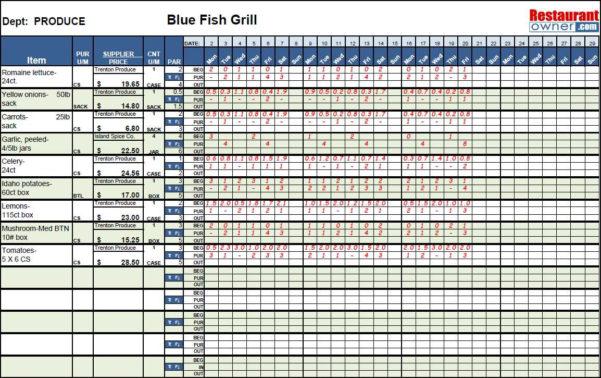 Bar Accounting Spreadsheet Regarding Sample Bar Inventory Spreadsheet  Sosfuer Spreadsheet Throughout