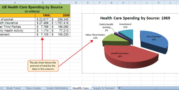Bar Startup Costs Spreadsheet For Bar Startup Costs Spreadsheet – Spreadsheet Collections