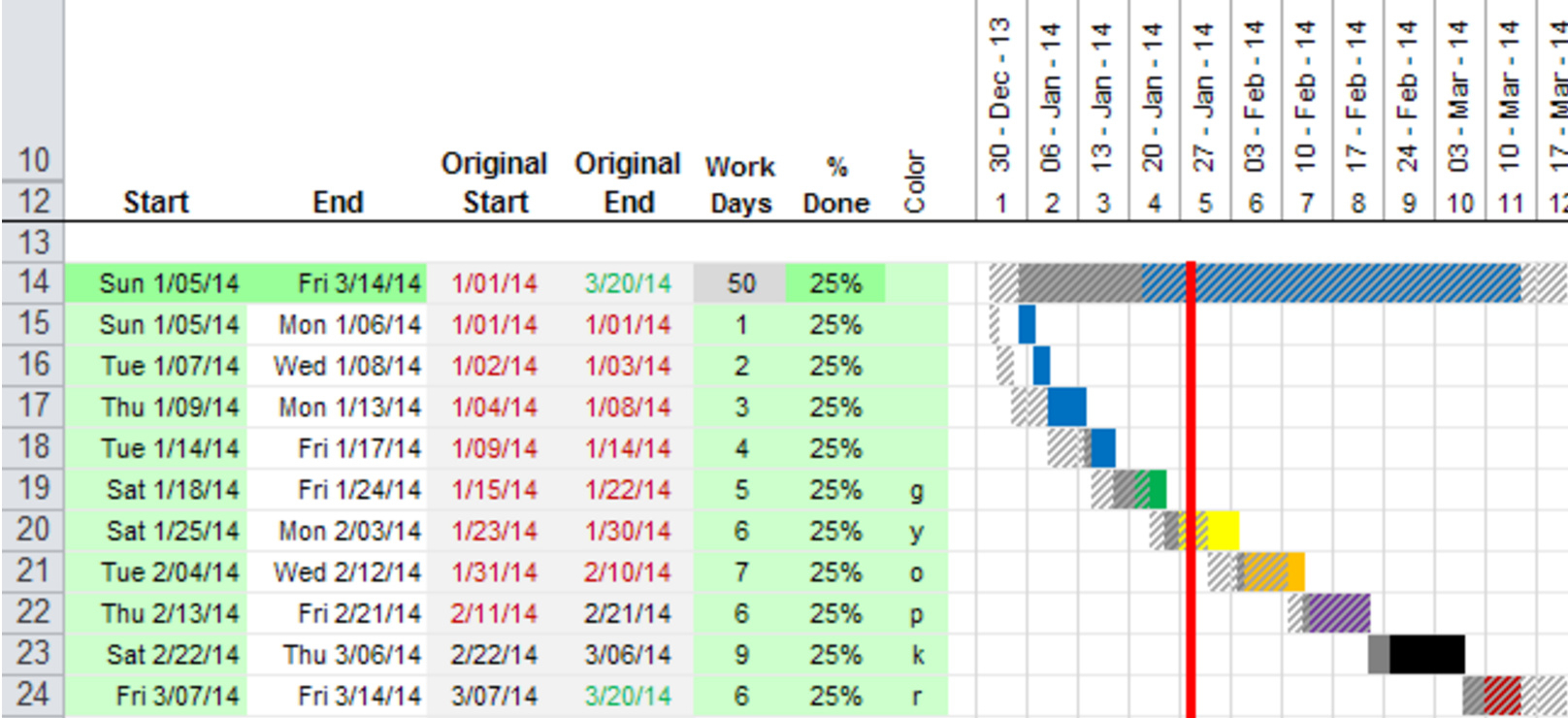 Bar Startup Costs Spreadsheet With Regard To Bar Startup Costs Spreadsheet – Spreadsheet Collections