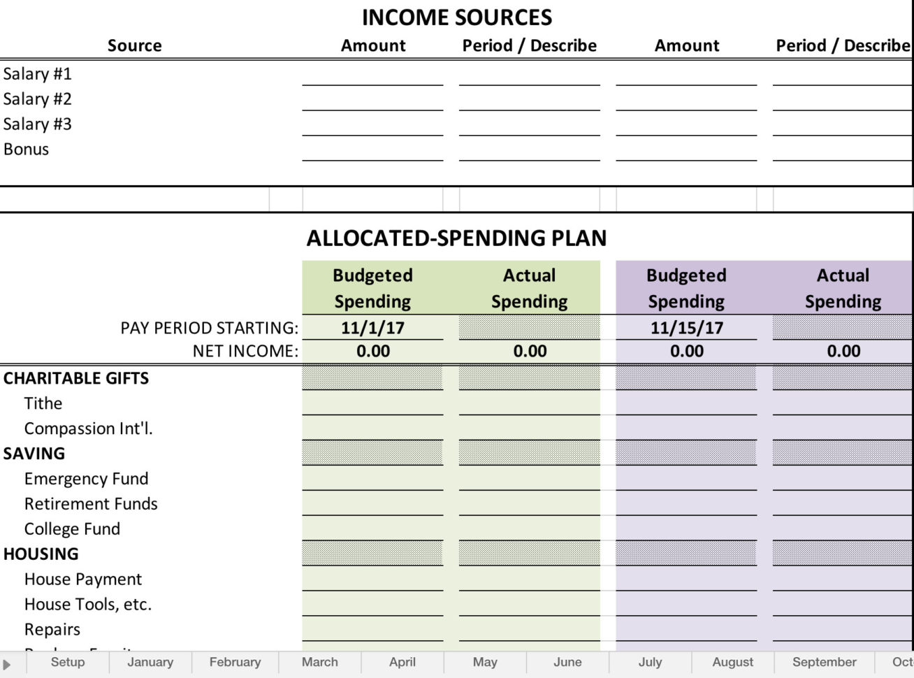 Barefoot Investor Budget Spreadsheet Within Yearly Budget Spreadsheet  Etsy