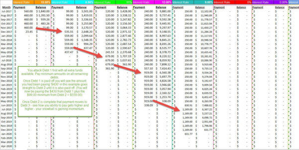 Barefoot Investor Spreadsheet Template With Ramsey And Barefoot Investor Style Debt Snowball Calculator  Etsy
