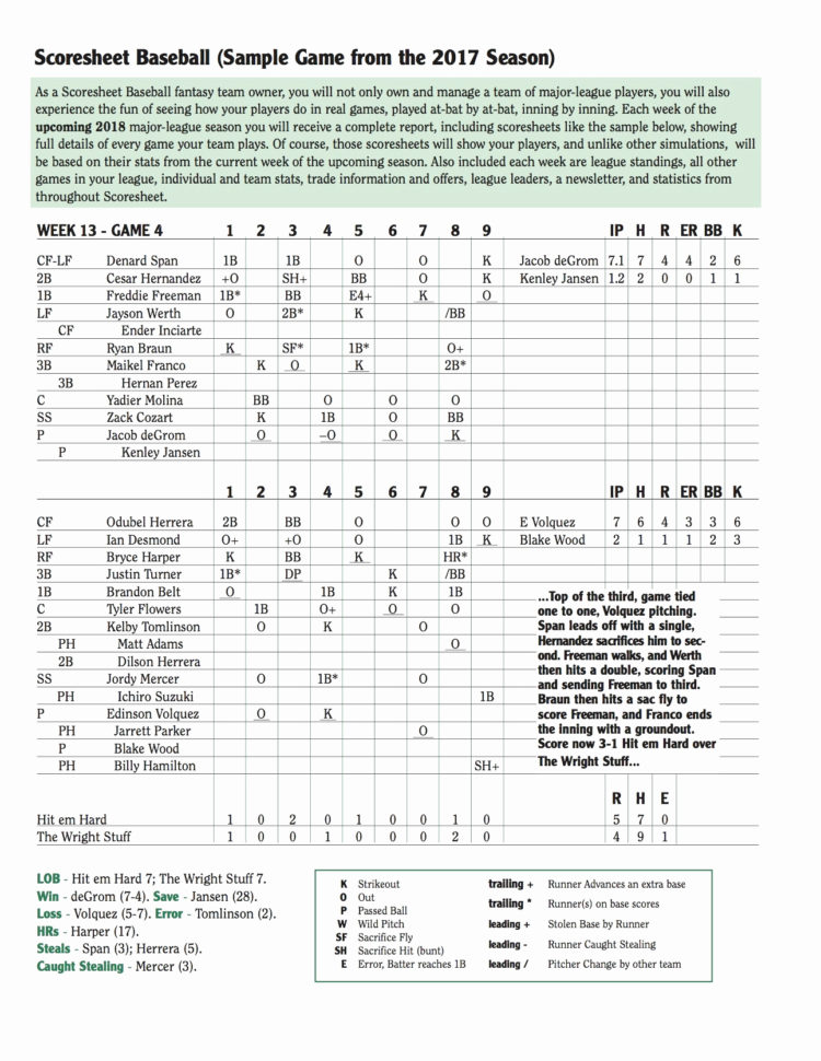 Baseball Card Excel Spreadsheet In Baseball Lineup Card Template Excel Unique Softball Lineup Template