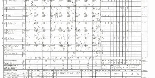 Baseball Stats Spreadsheet With Baseball Scorecards Sheets Within Softball Stats Spreadsheet