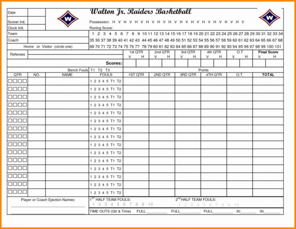 Baseball Stats Spreadsheet With Regard To 014 Football Depth Chart Template Youth Baseball Stats Spreadsheet