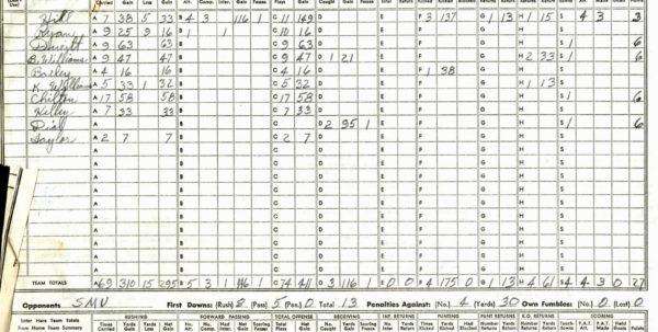 Baseball Stats Spreadsheet With Softball Stats Spreadsheet Best Of Youth Baseball Stats Spreadsheet