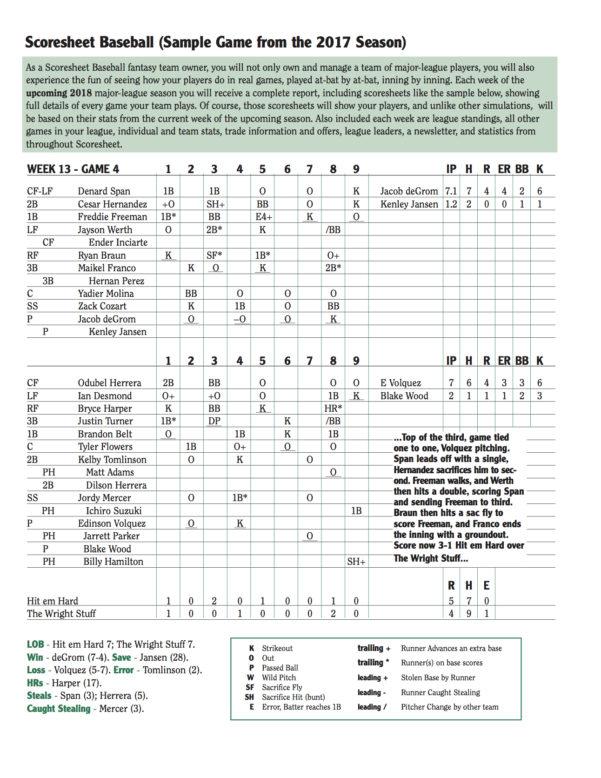 Baseball Team Statistics Spreadsheet Intended For Scoresheet Fantasy Baseball  Sample Scoresheet Boxscore