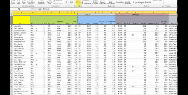 Baseball Team Stats Spreadsheet Pertaining To Baseball Stats Spreadsheet 2018 Rocket League Spreadsheet How To