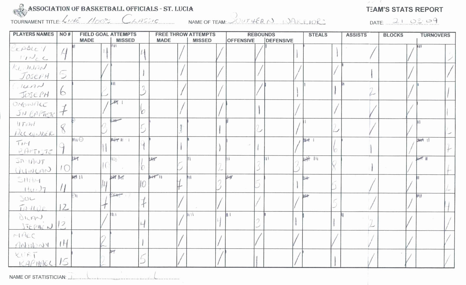It is a graphic of Astounding Printable Basketball Stat Sheet